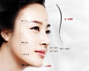 Nâng mũi s line là gì? Nâng mũi sline ở đâu đẹp – an toàn – chất lượng?