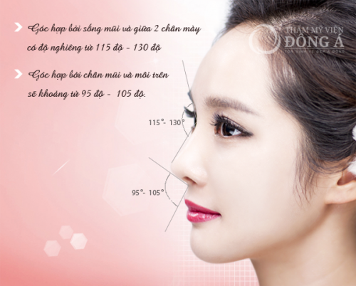 Nâng mũi Sline 5S toàn diện tạo ra tỷ lệ vàng cho khuôn mặt
