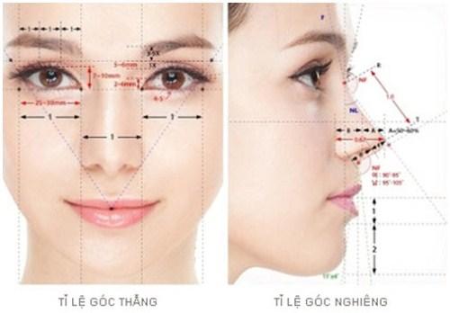 Tiêu chuẩn mũi thế nào là đẹp