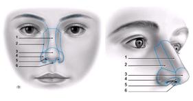 Nâng mũi S line đảm bảo an toàn