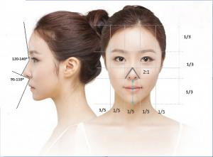 Công thức tỷ lệ Dr. Park là gì?